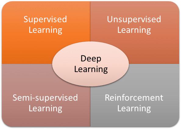 Exploring Deep Learning & CNNs - RSIP Vision